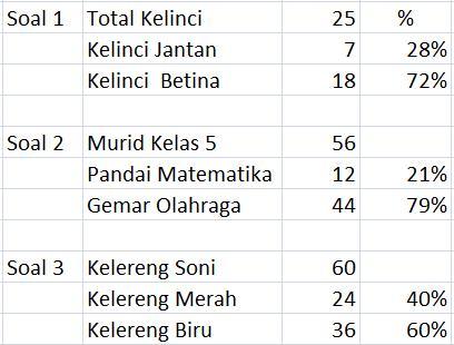 Hasil-Olah-Excel