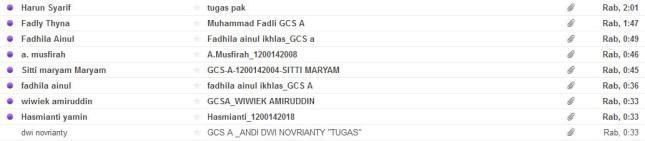 GCS-A