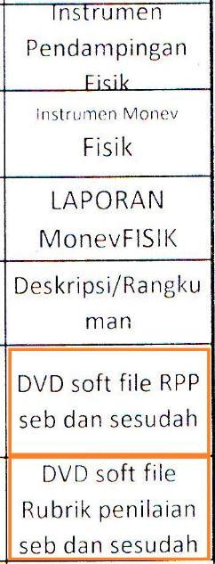 File Pelengkap